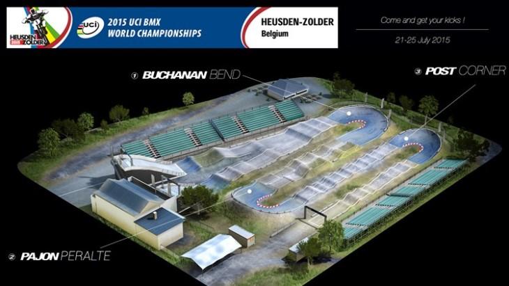 Heusden-Zolder track ©ProTracks / Heusden-Zolder