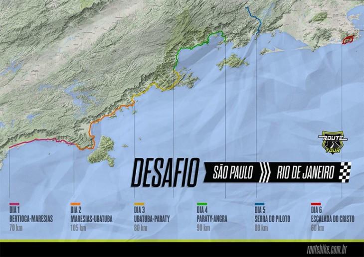 Route Desafio
