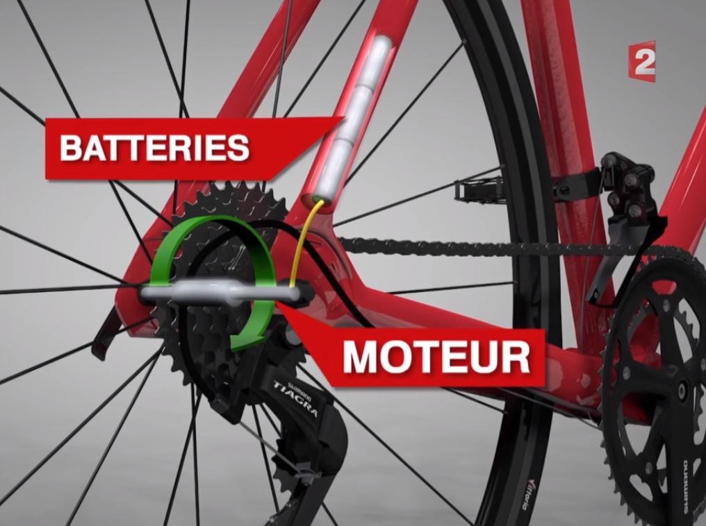 A evolução dos motores agora eles são instalados na parte traseira da bicicleta - reprodução tevê